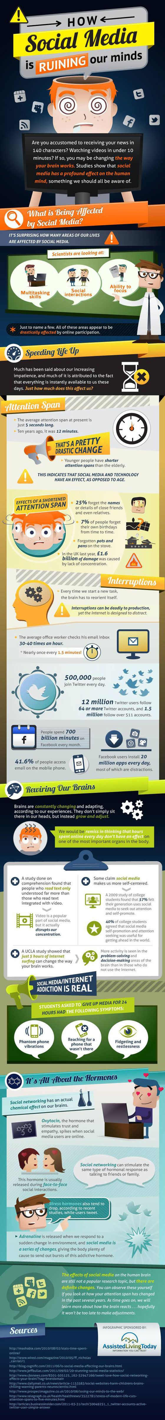 Infographic: How Social Media is Ruining Our Minds