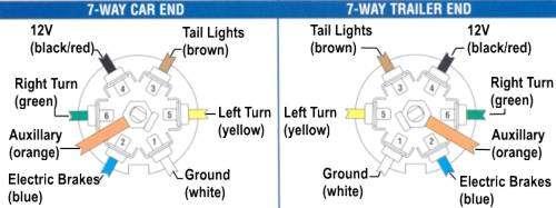 [SCHEMATICS_4US]  trailer brakes locked up | Chevy and GMC Duramax Diesel Forum | Brake Light Wiring Diagram 2001 Duramax |  | Duramax Forum