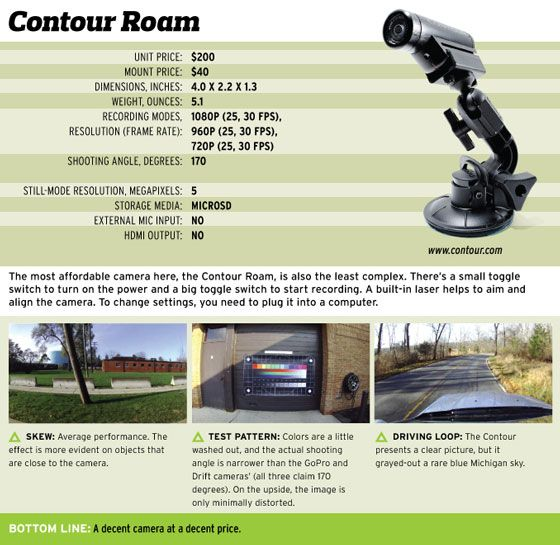 Contour Roam UNIT PRICE: 5200 MOUNT PRICE: 540 DIMENSIONS, INCHES: 4.00 2.2 01.3 WEIGHT, OUNCES: 5.1 RECORDING MODES, 1080P (20.30 FPS), RESOLUTION (FRAME RATE): 960P (25, 30 FPS), 720P (20.30 FPS) SHOOTING ANGLE, DEGREES: 170 STILL-MODE RESOLUTION, MEGAPIXELS: 5 STORAGE MEDIA: MICROSD EXTERNAL MIC INPUI: NO HDMI OUTPUT: NO A SKEW: Average performance. The A TEST PATTERN: Colors are a little effect is more evident on objects that washed out, and the actual shooting are close to the camera, angle:! narrower than the GoOro and Drift cameras' (all three claim 170 degrees). On the upside, the image is only minimally distorted. I=A decent camera at a decent price. wamconrour.com The most affordable camera here, the Contour Roam, is also the least complex. There's a small toggle switch to turn on the power and a big toggle switch to start recording. A built-in laser helps to aim and align the camera. To change settings, you need to plug it into a computer. DRIVING LOOP: The Contour presents a clear picture, but it grayed-out a rare blue Michigan sky.